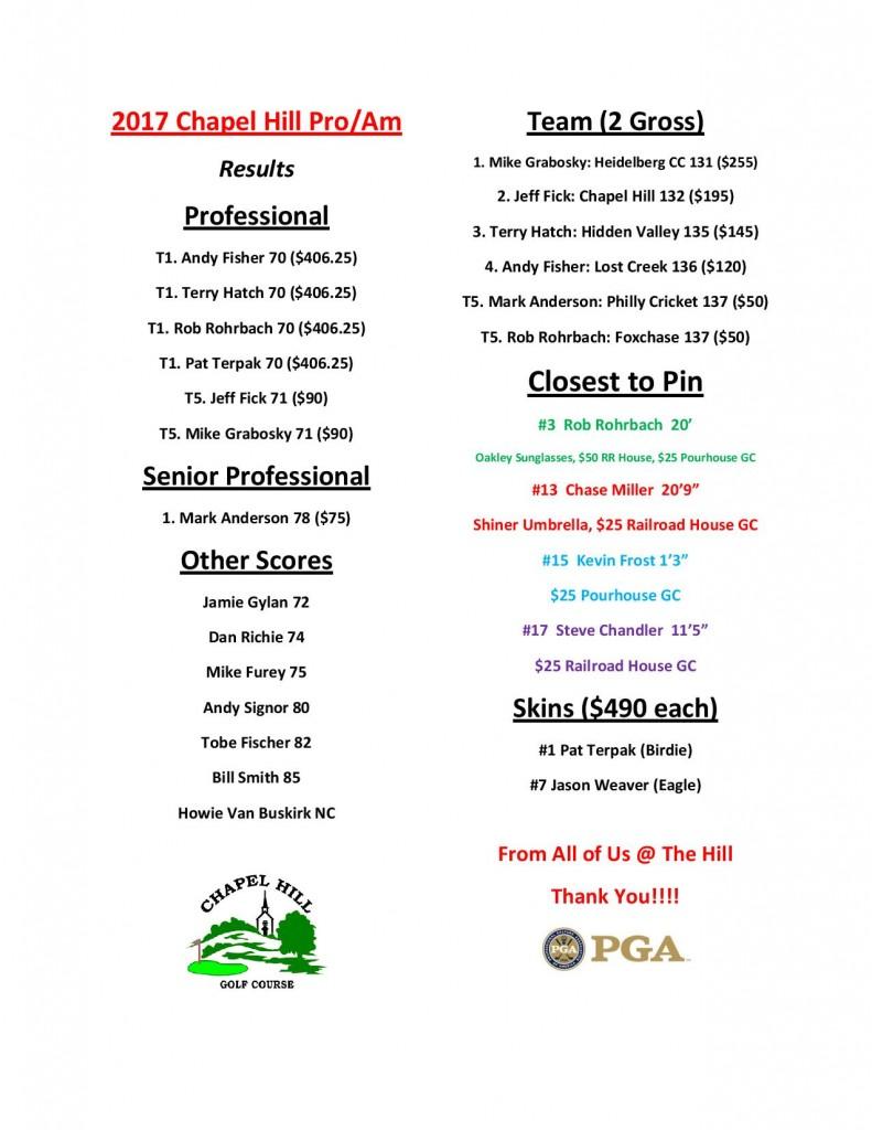 2017 Pro Am Results PDF-page-001